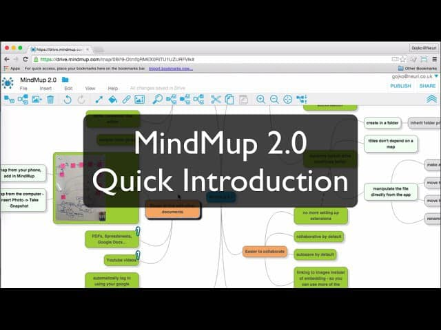 The only brainstorming mind mapping tools you need in 2017 free fogpusher