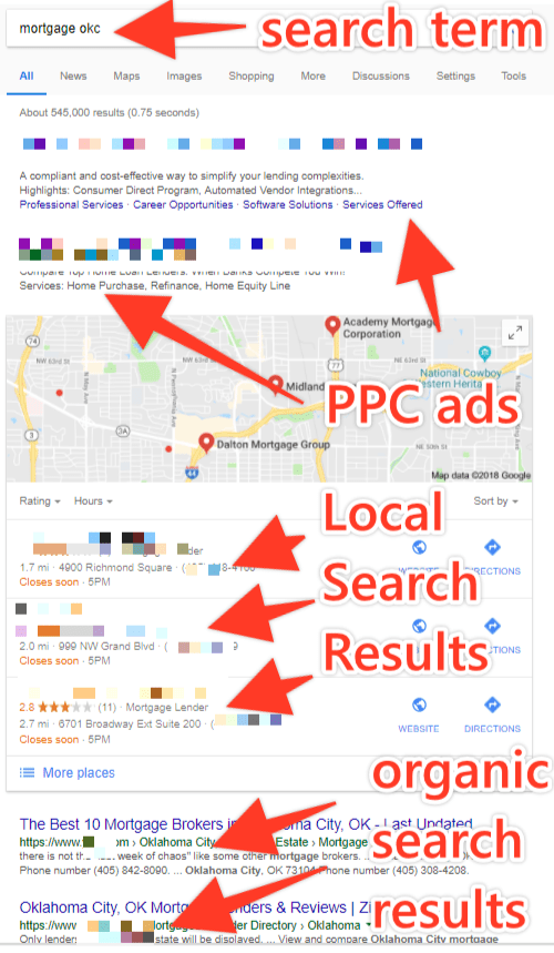 Google Search Network Ads for Mortgage Leads